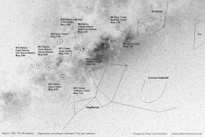 Sagittarius region-Chart-OT